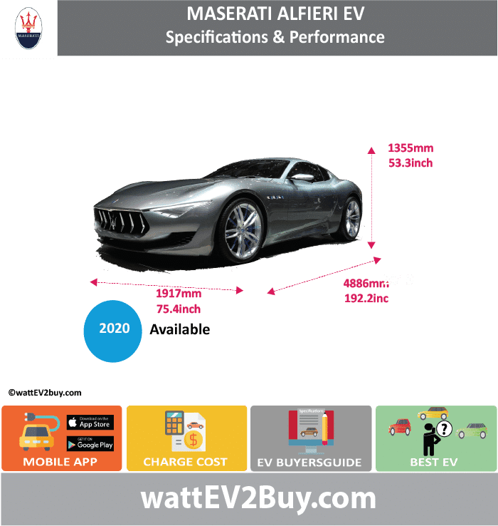 Maserati Alfieri EV Concept Specs wattev2Buy.com2020 Battery Chemistry Battery Capacity kWh Battery Nominal rating kWh Voltage V Amps Ah Cells Modules Efficiency Weight (kg) Cell Type SOC Cooling Cycles Battery Type Depth of Discharge (DOD) Energy Density Wh/kg Battery Manufacturer Battery Warranty - years Battery Warranty - km Battery Warranty - miles Battery Electric Range - at constant 38mph Battery Electric Range - at constant 60km/h Battery Electric Range - at constant 25mph Battery Electric Range - at constant 40km/h Battery Electric Range - JC08 Mi Battery Electric Range - JC08 km Battery Electric Range - NEDC Mi Battery Electric Range - NEDC km Battery Electric Range - CCM Mi Battery Electric Range - CCM km Battery Electric Range - EPA Mi Battery Electric Range - EPA km Electric Top Speed - mph Electric Top Speed - km/h Acceleration 0 - 100km/h sec Acceleration 0 - 50km/h sec Acceleration 0 - 125km/h sec Acceleration 0 - 125mph sec Acceleration 0 - 188mph sec Acceleration 0 - 62mph sec Acceleration 0 - 60mph sec Acceleration 0 - 37.2mph sec Wireless Charging Direct Current Fast Charge kW Charger Efficiency Onboard Charger kW Onboard Charger Optional kW Charging Cord - amps Charging Cord - volts LV 1 Charge kW LV 1 Charge Time (Hours) LV 2 Charge kW LV 2 Charge Time (Hours) LV 3 CCS/Combo kW LV 3 Charge Time (min to 70%) LV 3 Charge Time (min to 80%) LV 3 Charge Time (mi) LV 3 Charge Time (km) Supercharger Charging System kW Charger Output Charge Connector Braking Power Outlet kW Power Outlet Amps MPGe Combined - miles MPGe Combined - km MPGe City - miles MPGe City - km MPGe Highway - miles MPGe Highway - km Max Power - hp (Electric Max) Max Power - kW  (Electric Max) Max Torque - lb.ft  (Electric Max) Max Torque - N.m  (Electric Max) Drivetrain Generator Motor Type Electric Motor Manufacturer Electric Motor Output kW Electric Motor Output hp Transmission Electric Motor - Rear Max Power - hp (Rear) Max Power - kW (Rear) Max Torque - lb.ft (Rear) Max Torque - 