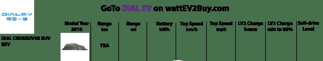 DIAL-EV-2018-ev-models-specs