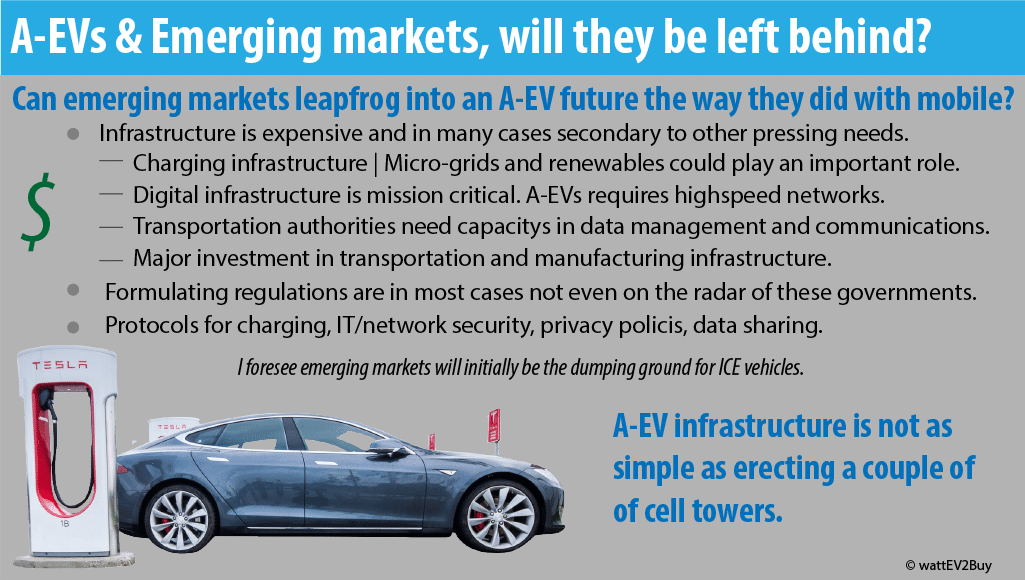 A-EVs-Emerging-markets-will-they-be-left-behind