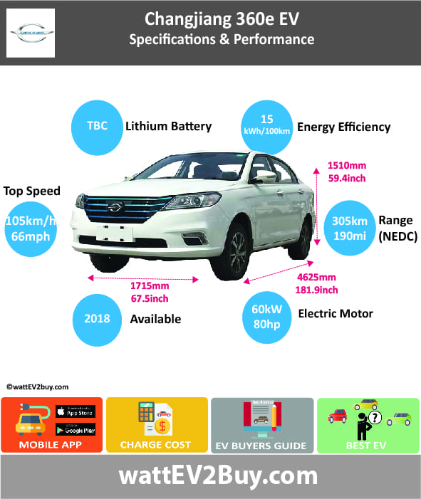 Changjiang 360e Specs Changes Updated Brand Changjiang Model Changjiang 360e Fuel_Type BEV Chinese Name 长江牌360e Model Code FDH7000BEV02 Batch 307 Battery Capacity kWh Energy Density Wh/kg 144.1 Battery Electric Range - at constant 38mph Battery Electric Range - at constant 60km/h Battery Electric Range - NEDC km 305 Battery Electric Range - NEDC Mi 190.625 Battery Electric Range - EPA Mi Battery Electric Range - EPA km Electric Top Speed - mph Electric Top Speed - km/h Acceleration 0 - 100km/h sec Onboard Charger kW LV 2 Charge Time (Hours) LV 3 Charge Time (min to 80%) Energy Consumption kWh/km Max Power - hp (Electric Max) 80.4612 Max Power - kW (Electric Max) 60 CHINA MSRP (before incentives & destination) US MSRP (before incentives & destination) MSRP after incentives Lenght (mm) 4625 Width (mm) 1715 Height (mm) 1510 Wheelbase (mm) Lenght (inc) 181.9336713 Width (inc) 67.46297215 Height (inc) 59.3988851 Wheelbase (inc) Curb Weight (kg) 1470