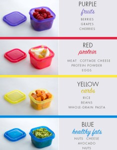 Lastly the containers come with lids so feel free to use them as storage or simply  tool for portion control also day fix nutrition meal plan recipes  rh beachbodyondemand