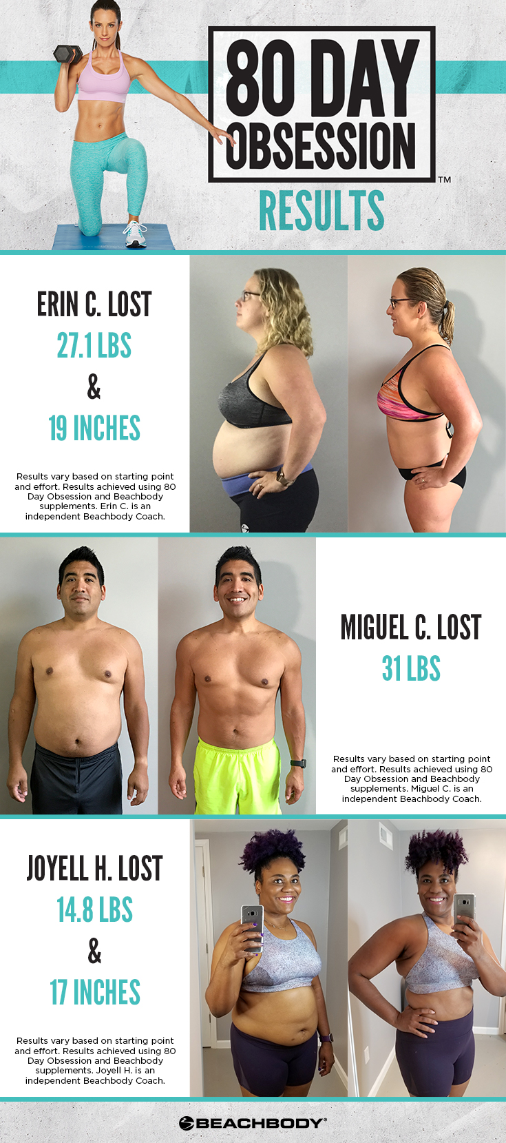 Liquid Diet Results : liquid, results, Liquid, Weight, Results, WeightLossLook