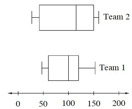 CPM Homework Help : CC2 Problem 9-19