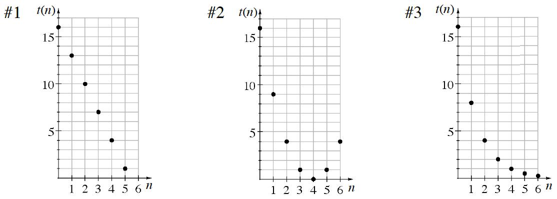 CPM Homework Help : INT1 Problem 5-103