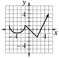 CPM Homework Help : INT2 Problem 9-141