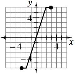 CPM Homework Help : INT2 Problem 9-98