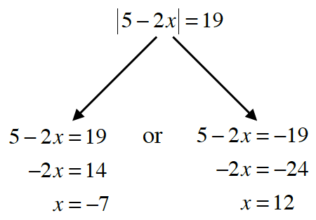 CPM Homework Help : INT2 Problem 5-92