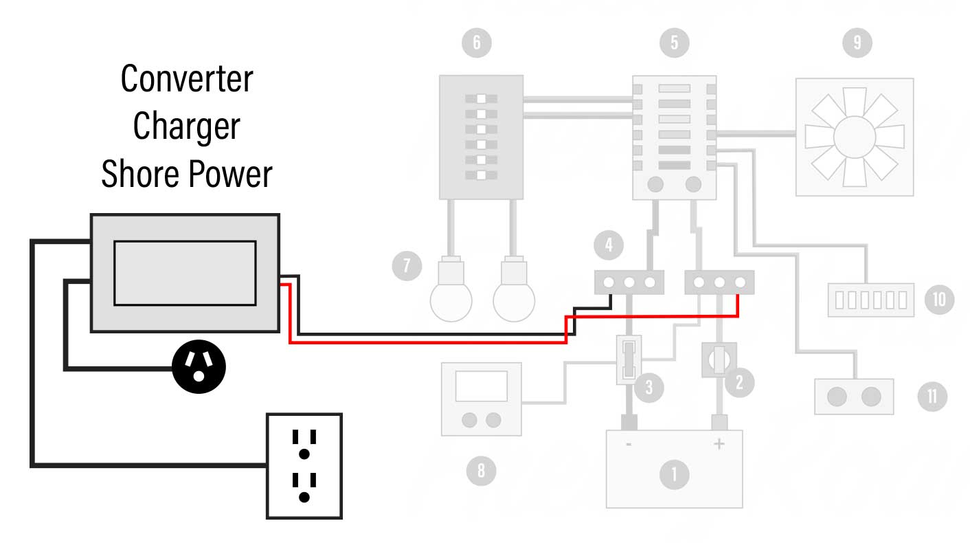 Sea Dog Switch Panel Wiring Diagram