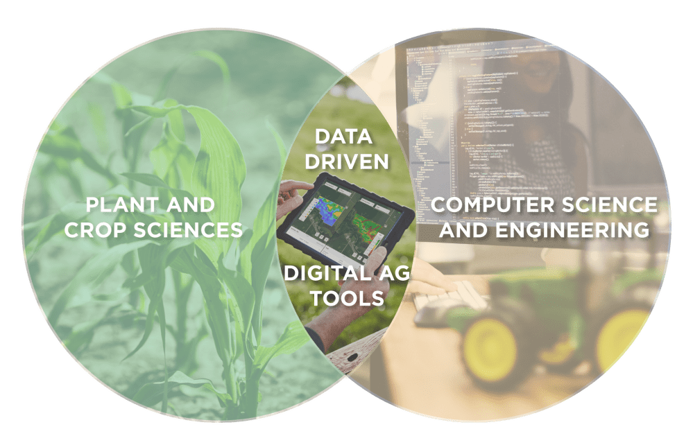 medium resolution of partnering with universities to advance the oldest and newest professions agriculture and technology