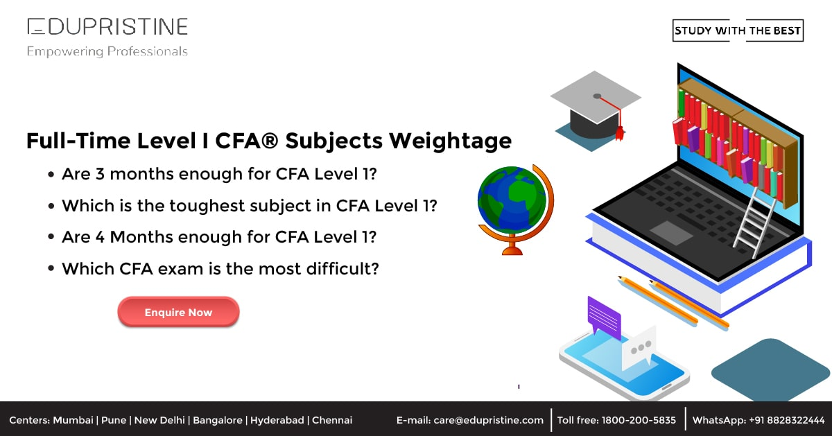 Full-Time Level I CFA® Subjects Weightage
