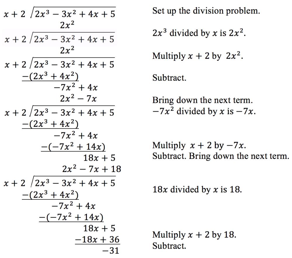 medium resolution of Dividing Polynomials   Precalculus I
