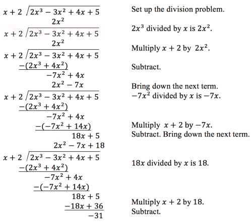 small resolution of Dividing Polynomials   Precalculus I