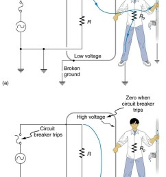 connection of live hot and neutral wires part a of the figure describes an appliance connected to an ac source one end [ 750 x 1199 Pixel ]