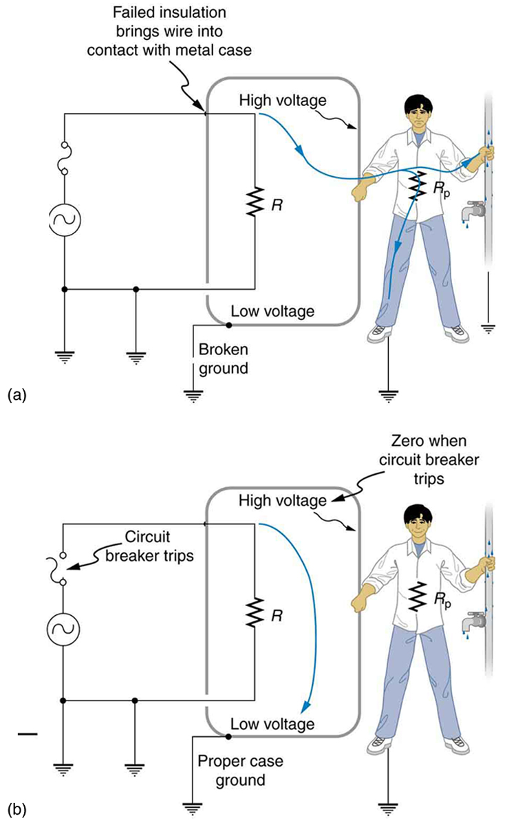 hight resolution of part a of the figure describes an appliance connected to an ac source one end