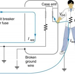 Taser Circuit Diagram Motorola Marine Alternator Wiring Electrical Safety: Systems And Devices | Physics