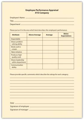 Graphic Rating Scale Example : graphic, rating, scale, example, Appraisal, Methods
