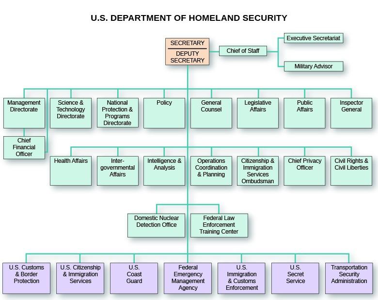 Executive Protection Training Law Enforcement