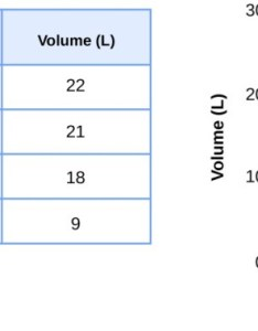 Pictures of liquid nitrogen gas conversion chart also rh nitrogengassanrosospot