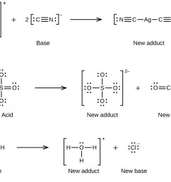 this figure shows three chemical reactions in three rows using structural formulas in the first [ 1300 x 776 Pixel ]