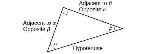 Using Right Triangles to Evaluate Trigonometric Functions