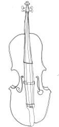 Review of Classical Era Music Music Appreciation
