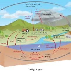 Electron Dot Diagram For Ph3 Wiring Online Phosphorus Element Hydrogen