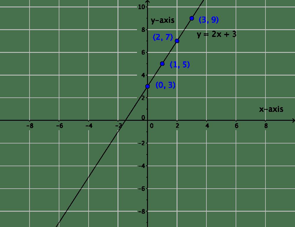 medium resolution of answer