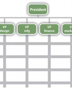 Source  csample organization charts matrix organizational structure   vertex accessed february also design rh cerritosstructure