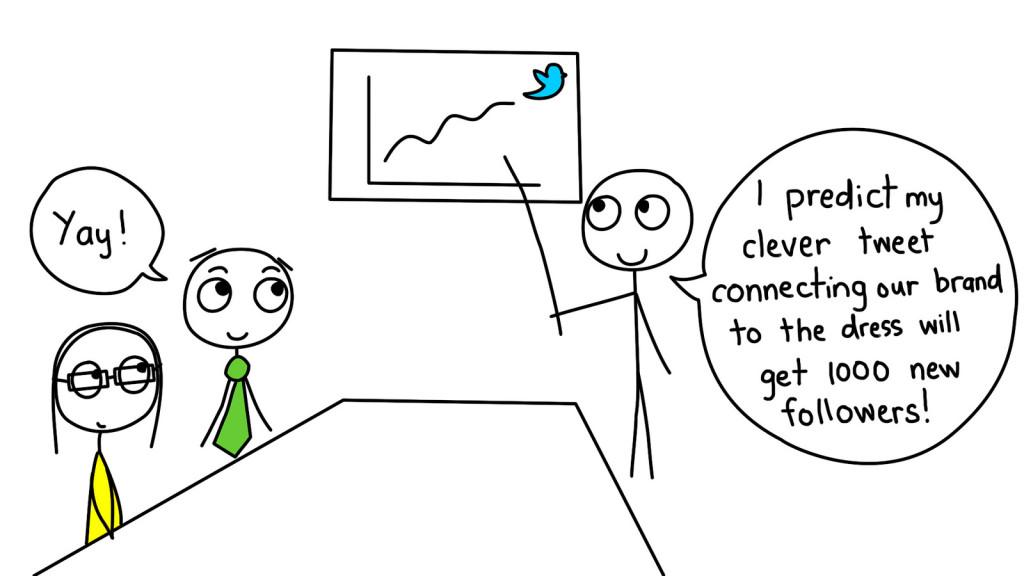 Promotion: Integrated Marketing Communication (IMC