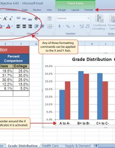 and  axis formats also unit charting information systems rh coursesmenlearning