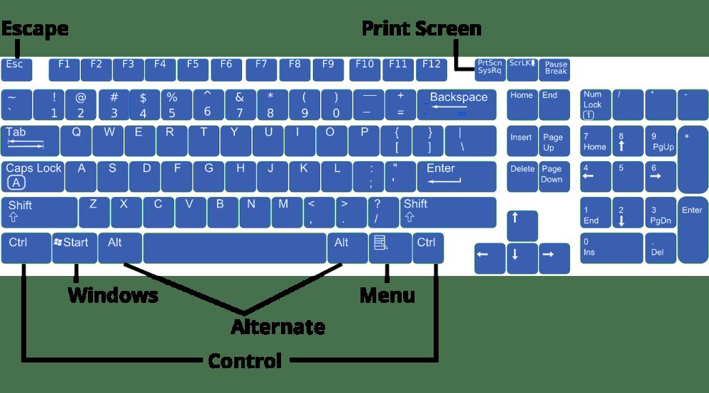 medium resolution of overview of keys