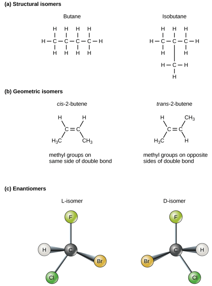 2 3C Organic Isomers Biology LibreTexts