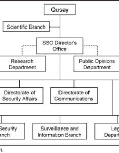 Image also defining organization boundless management rh coursesmenlearning