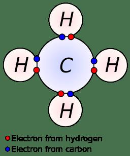 Electron Dot Diagram For Ammonia : electron, diagram, ammonia, Lewis, Symbols, Structures, Boundless, Chemistry