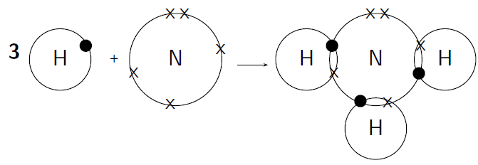 sodium electron shell diagram house electrical wiring philippines valence bond theory   boundless chemistry