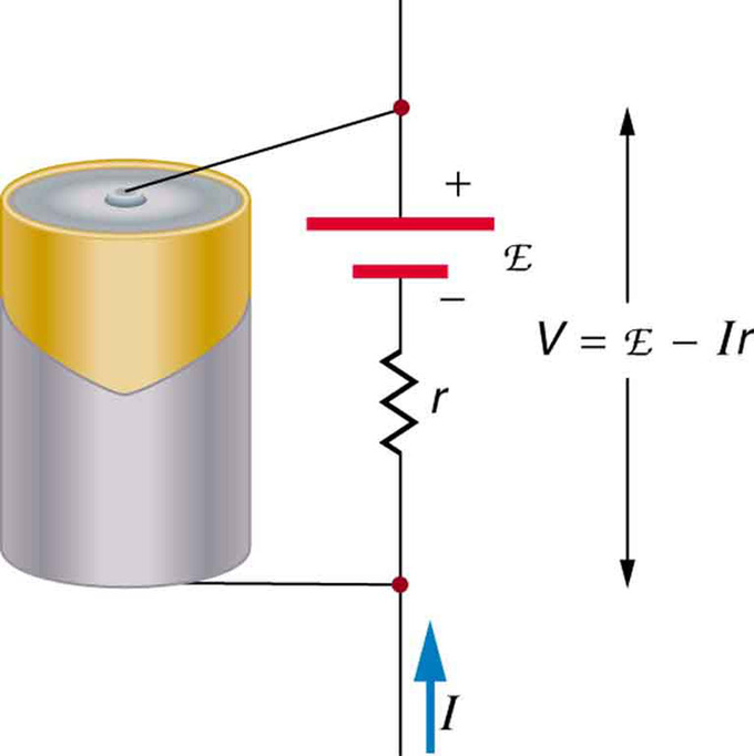Potential Differences Across A Resistor And A Battery Each Circuit