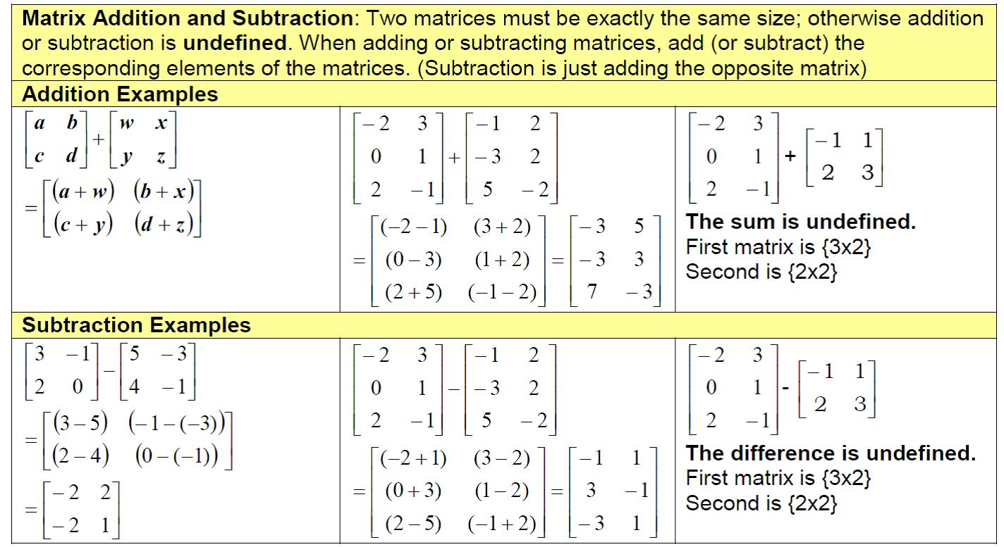 3 4a Matrix Operations