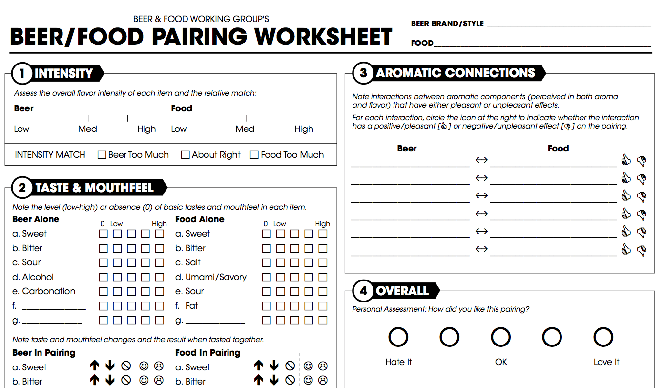 Beer Amp Food Pairing Worksheet