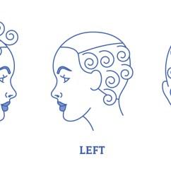 Pin Curl Diagram Saturn Vue Wiring How To Make Curls Like Rosie The Riveter Dunn Diy