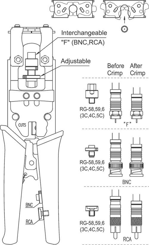 COMPRESSION BNC/RCA CRIMP TOOL RG59/RG6 CONNECTOR COAX