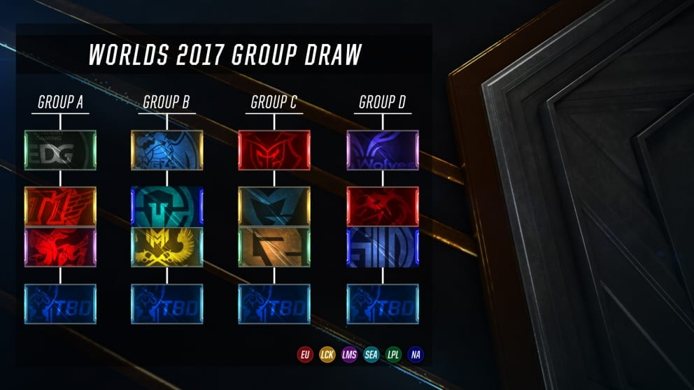 The Group Stage for Worlds 2017