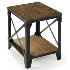 Small Sofa End Tables Sofas Furniture Rectangular Table With Rustic Iron Legs By