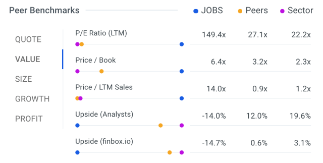 Why Shares Of 51job, Inc Could Drop 15%