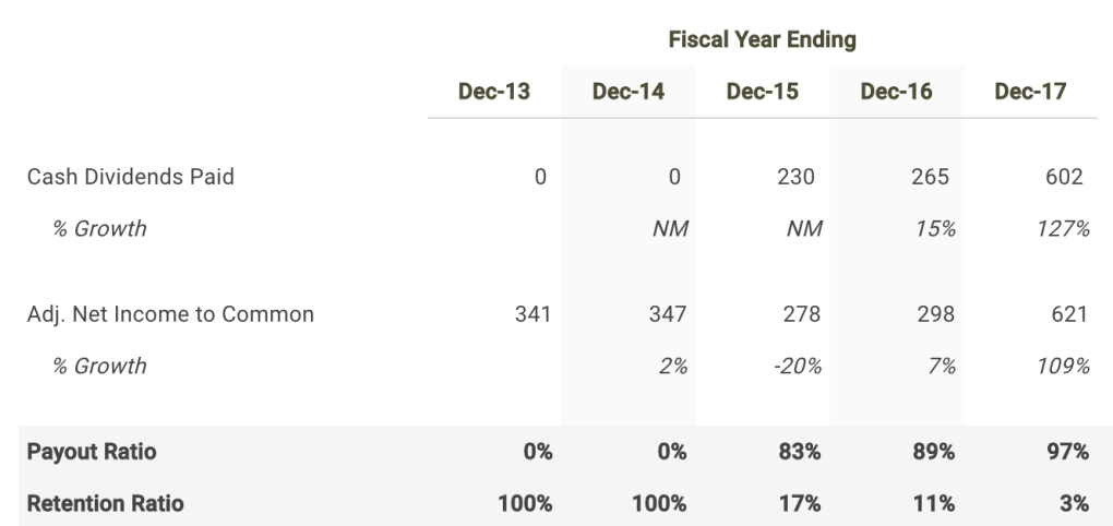 Pembina Pipeline Payout Ratio Table