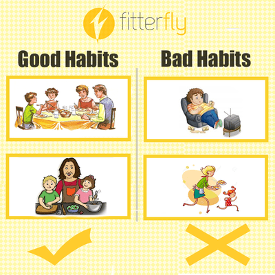 8 Healthy Food Habits For Children Fitterfly Knowledge Center