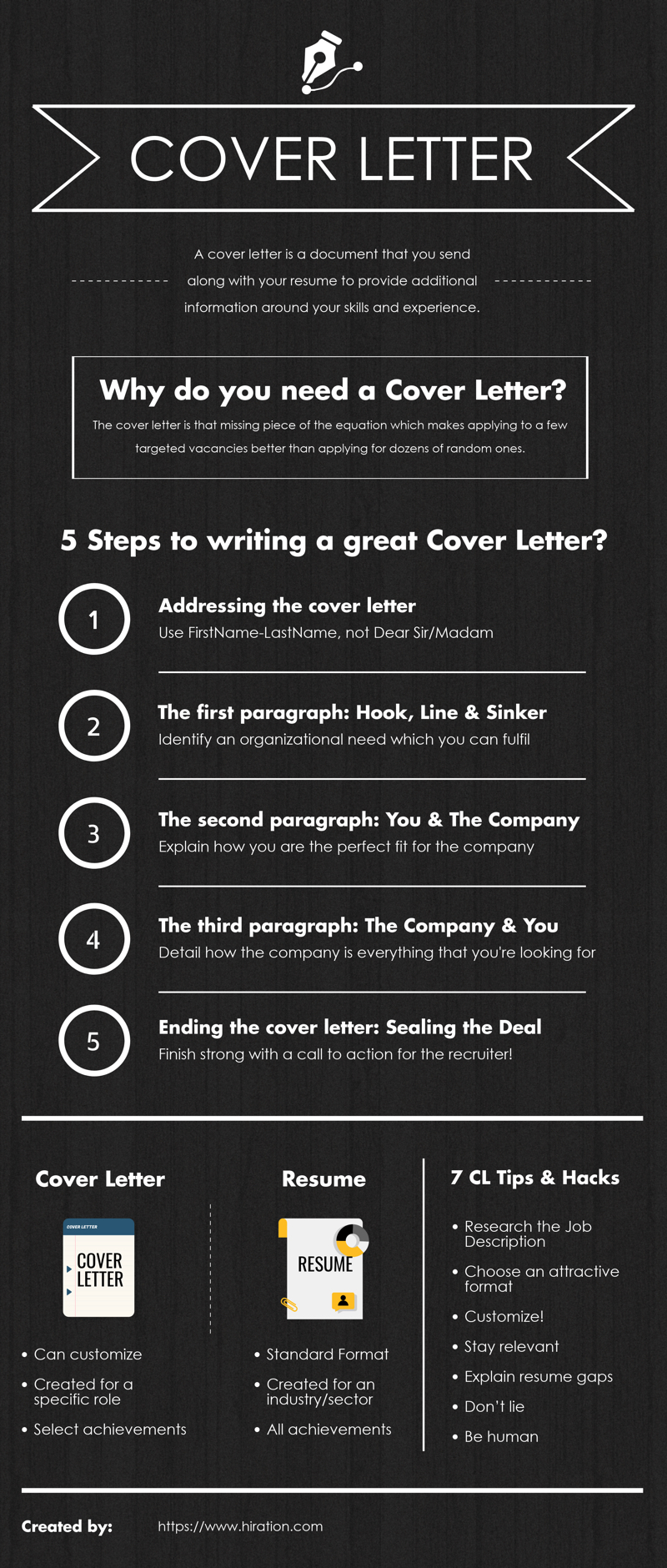 How to write a Cover Letter  2019 Guide with Examples