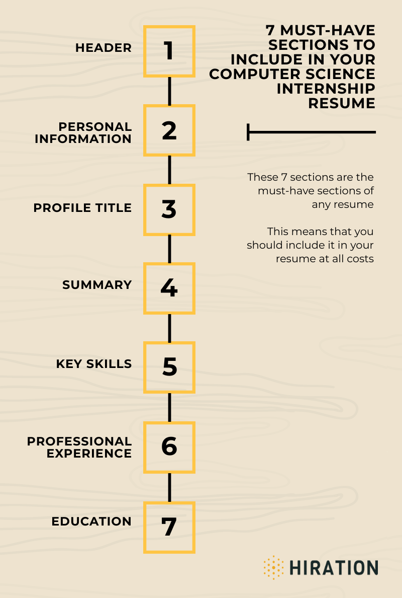 It looks like it means business, which is exactly what a resume should do. Computer Science Internship Resume 2021 Guide With 20 Examples