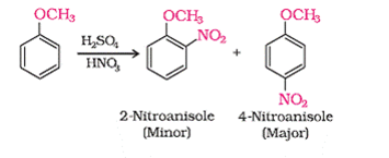Nitration of anisole gives majorly: