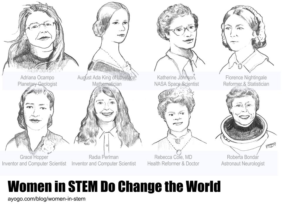 IWD: 13 Women in STEM Who Changed the World