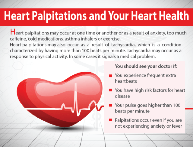Heart Palpitations And Heart Health